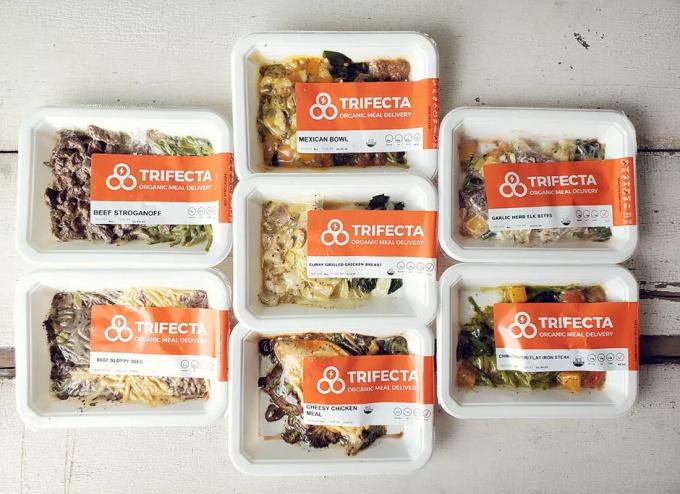 食品快递公司Trifecta利用Onegevity的GutBio和AgeBio生物检测试剂.jpg
