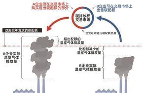碳达峰、碳中和将给标签印刷业带来什么?